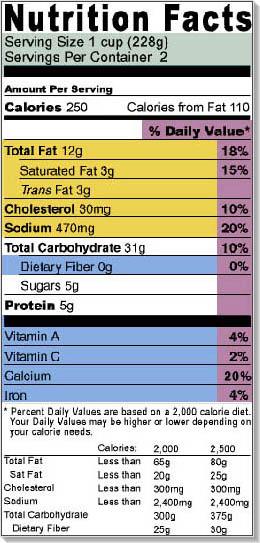 Élelmiszer címke tartalma