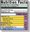 A részletes élelmiszer címke megkönnyíti az egészséges választást